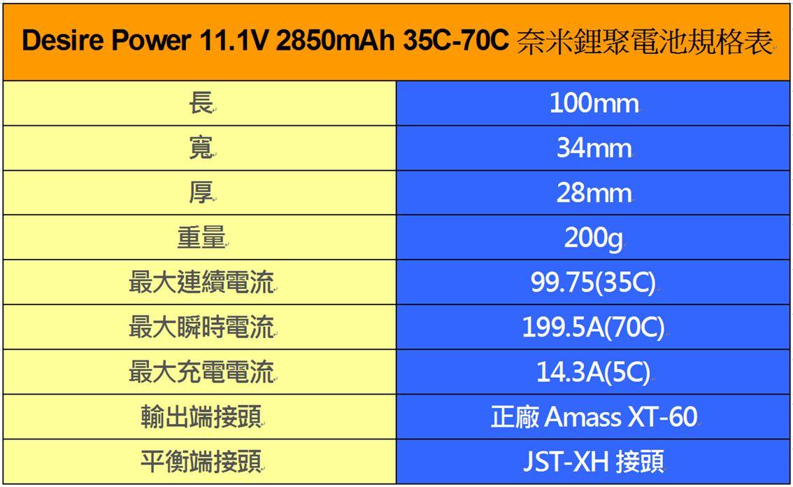 DP3S285035C_SPEC.jpg